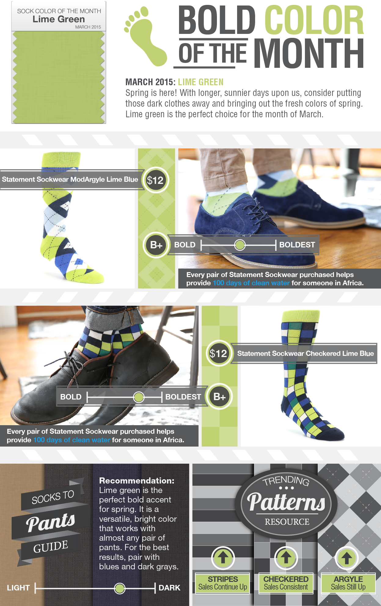 Sock Color of the Month: Lime Green