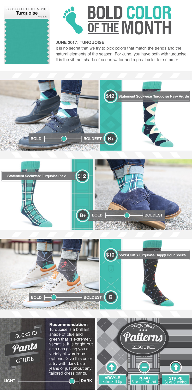 Sock Color of the Month: Turquoise
